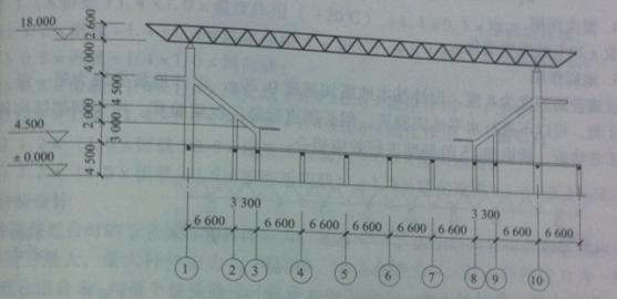 体育馆网架钢结构的选型